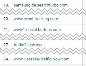 Google Analytics Spam im Verweise-Bericht